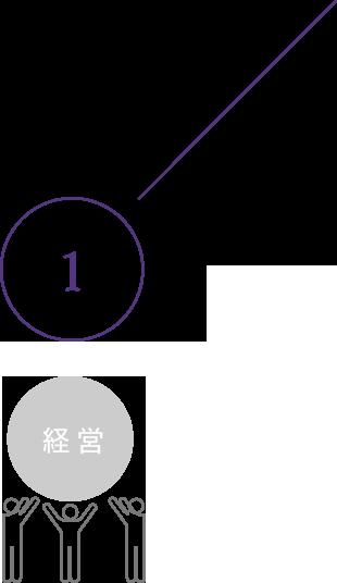 日本経営会計士協会 ロゴの意味1